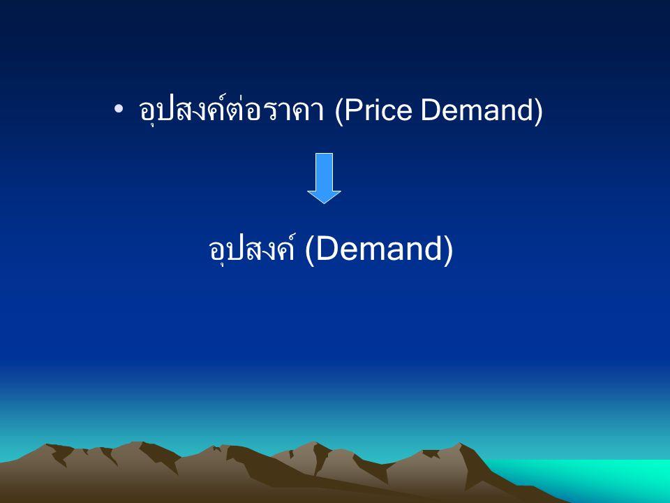 อุปสงค์ต่อราคา (Price Demand)
