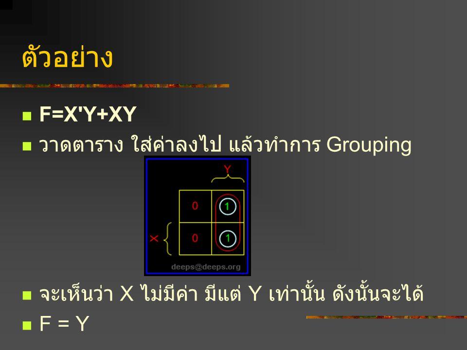 ตัวอย่าง F=X Y+XY วาดตาราง ใส่ค่าลงไป แล้วทำการ Grouping