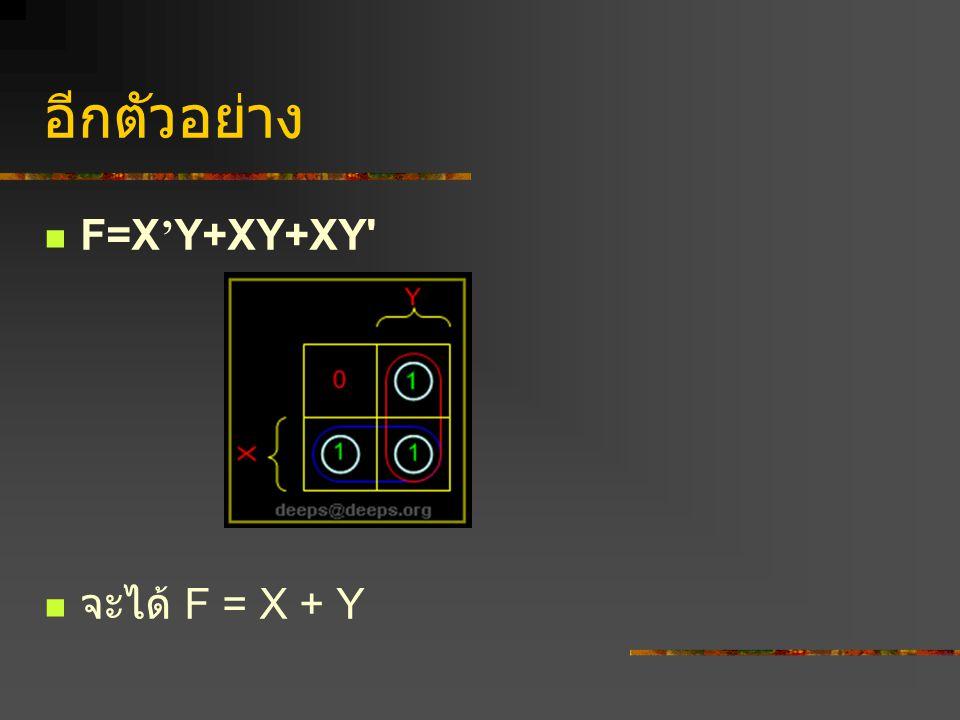 อีกตัวอย่าง F=X'Y+XY+XY จะได้ F = X + Y