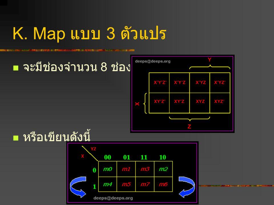 K. Map แบบ 3 ตัวแปร จะมีช่องจำนวน 8 ช่อง.
