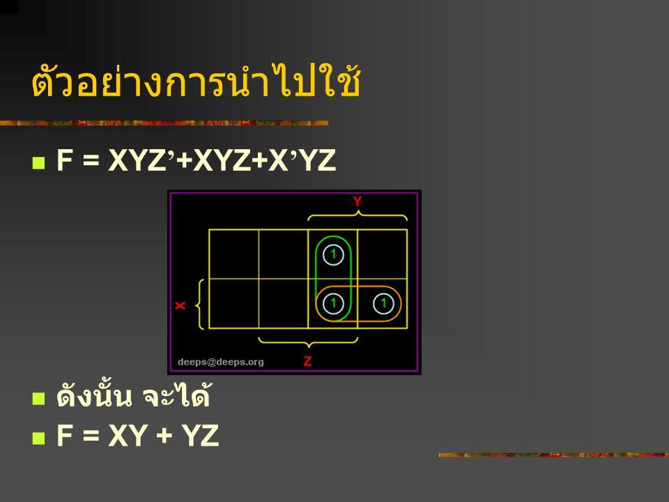 ตัวอย่างการนำไปใช้ F = XYZ'+XYZ+X'YZ ดังนั้น จะได้ F = XY + YZ