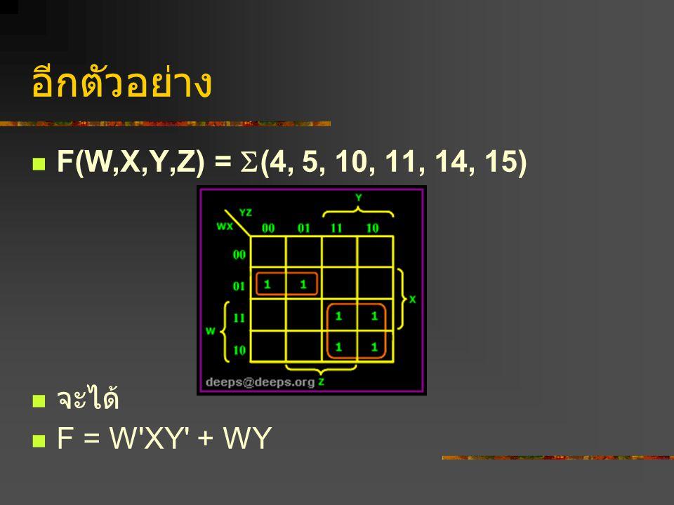 อีกตัวอย่าง F(W,X,Y,Z) = (4, 5, 10, 11, 14, 15) จะได้ F = W XY + WY.