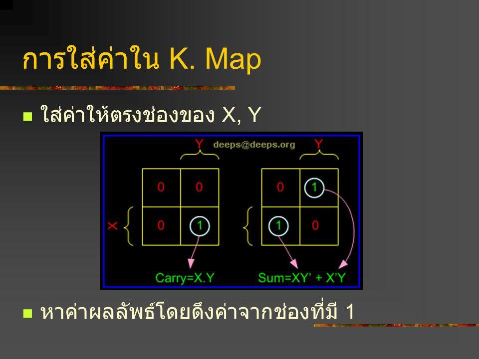 การใส่ค่าใน K. Map ใส่ค่าให้ตรงช่องของ X, Y