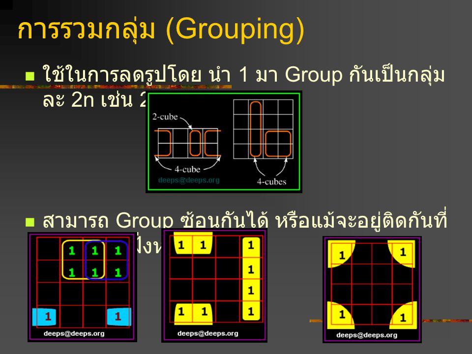 การรวมกลุ่ม (Grouping)