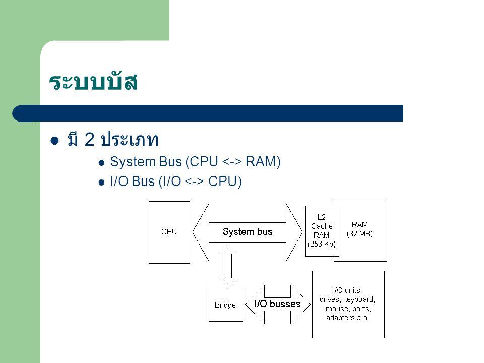 ระบบบัส มี 2 ประเภท System Bus (CPU <-> RAM)