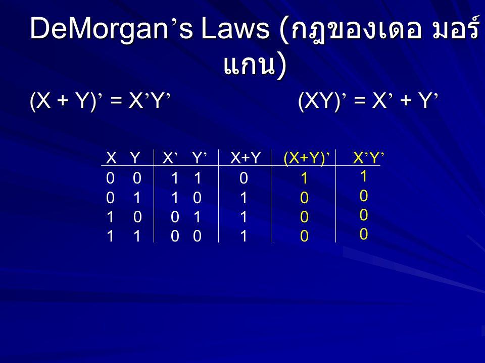 DeMorgan's Laws (กฎของเดอ มอร์แกน)