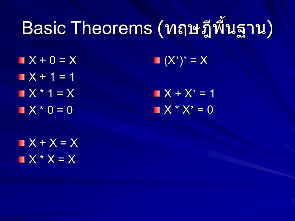 Basic Theorems (ทฤษฎีพื้นฐาน)