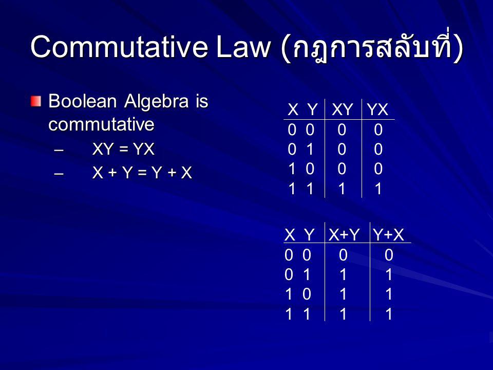 Commutative Law (กฎการสลับที่)