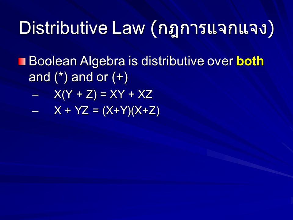 Distributive Law (กฎการแจกแจง)