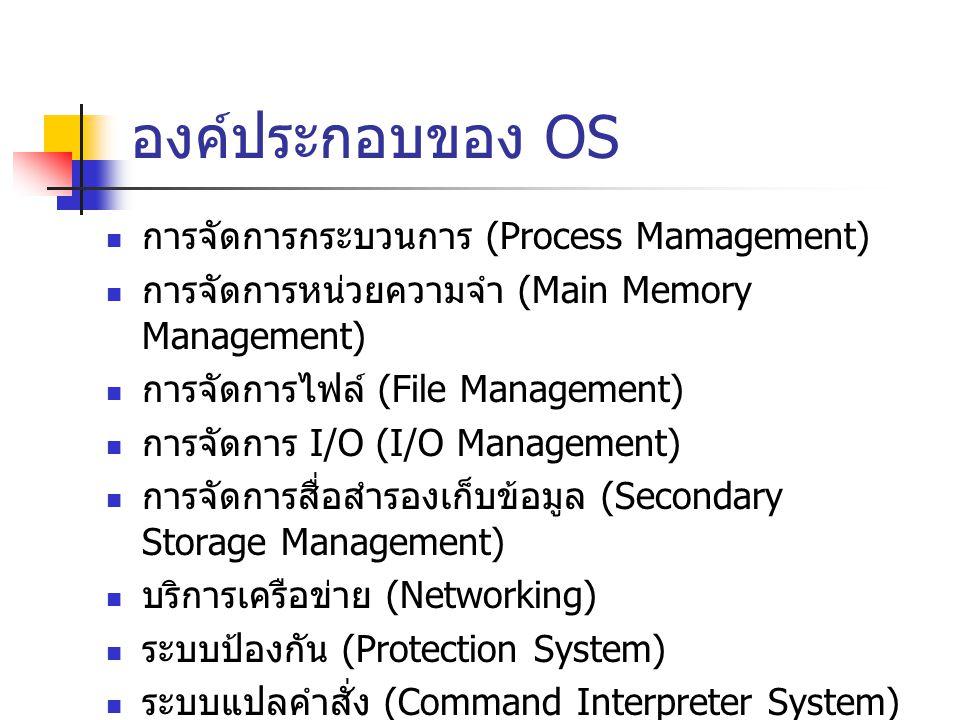 องค์ประกอบของ OS การจัดการกระบวนการ (Process Mamagement)