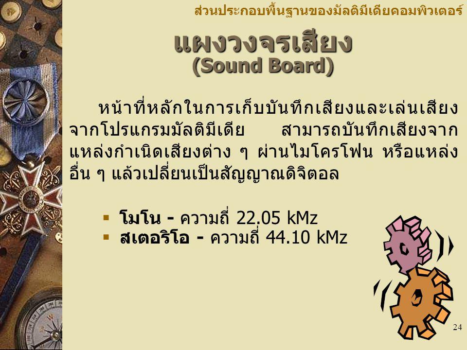 แผงวงจรเสียง (Sound Board)