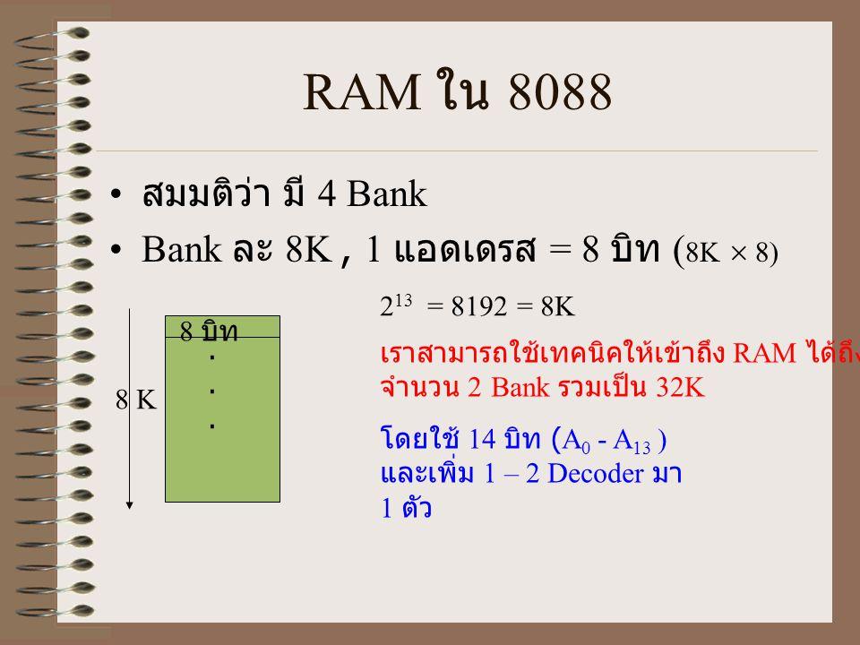 RAM ใน 8088 สมมติว่า มี 4 Bank Bank ละ 8K , 1 แอดเดรส = 8 บิท (8K  8)