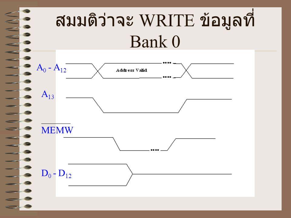 สมมติว่าจะ WRITE ข้อมูลที่ Bank 0