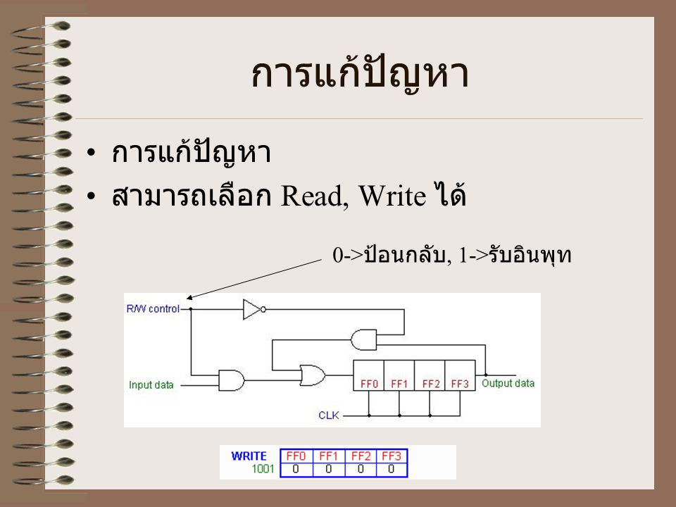 การแก้ปัญหา การแก้ปัญหา สามารถเลือก Read, Write ได้