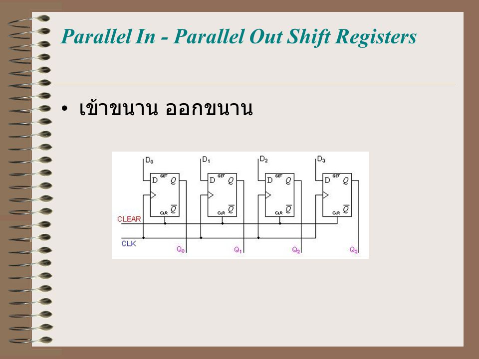 Parallel In - Parallel Out Shift Registers