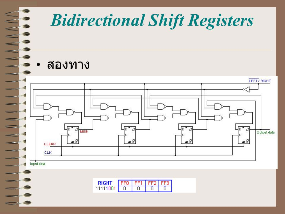 Bidirectional Shift Registers