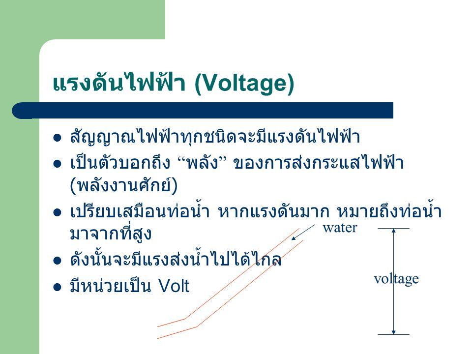 แรงดันไฟฟ้า (Voltage)