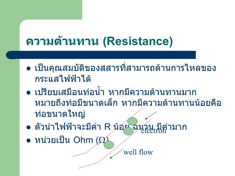 ความต้านทาน (Resistance)