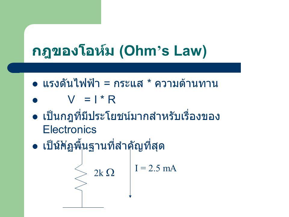 กฎของโอห์ม (Ohm's Law)
