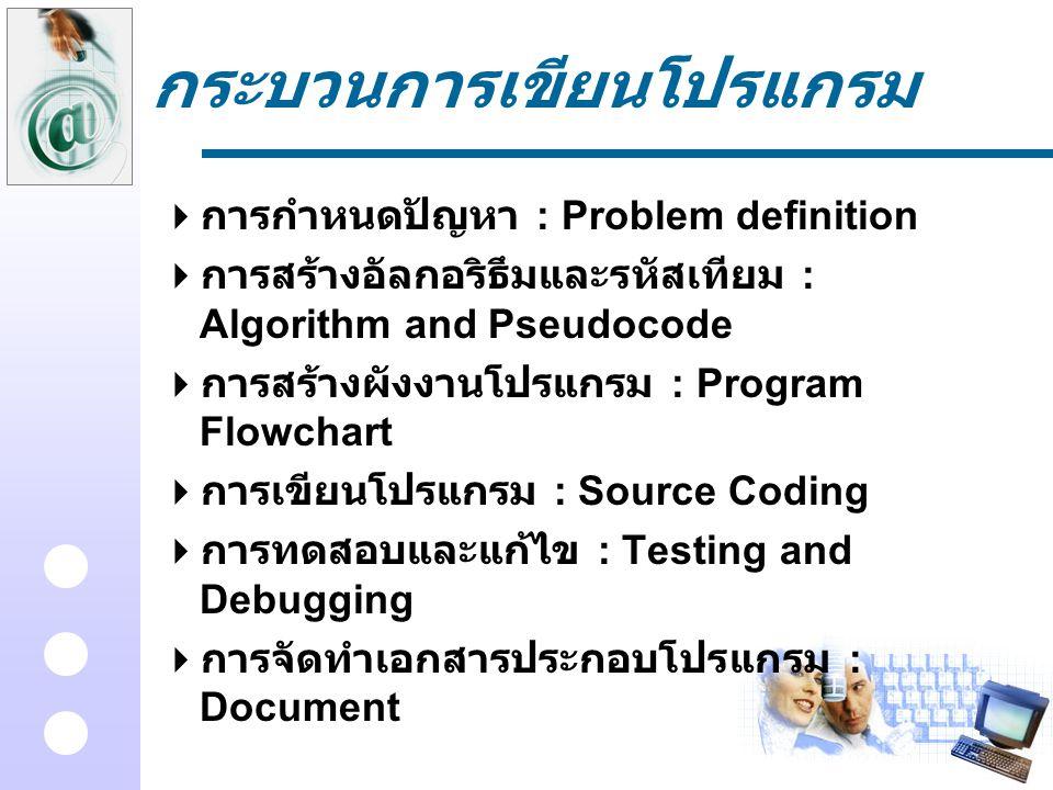 กระบวนการเขียนโปรแกรม