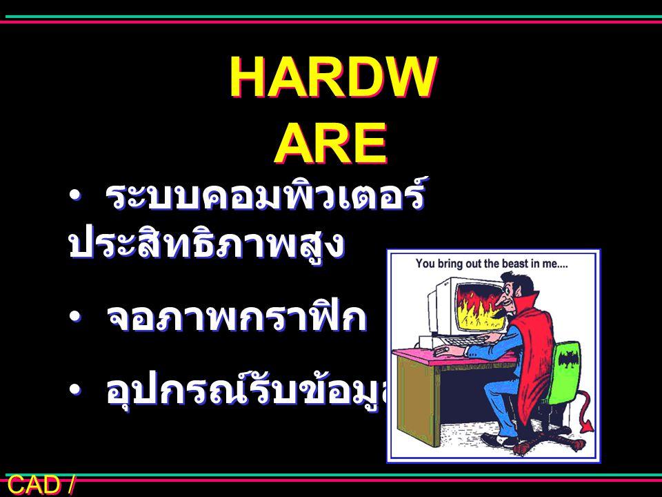 HARDWARE ระบบคอมพิวเตอร์ประสิทธิภาพสูง จอภาพกราฟิก