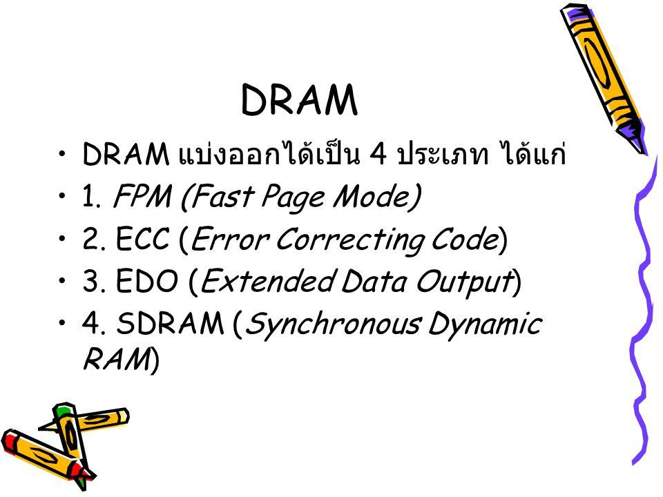 DRAM DRAM แบ่งออกได้เป็น 4 ประเภท ได้แก่ 1. FPM (Fast Page Mode)