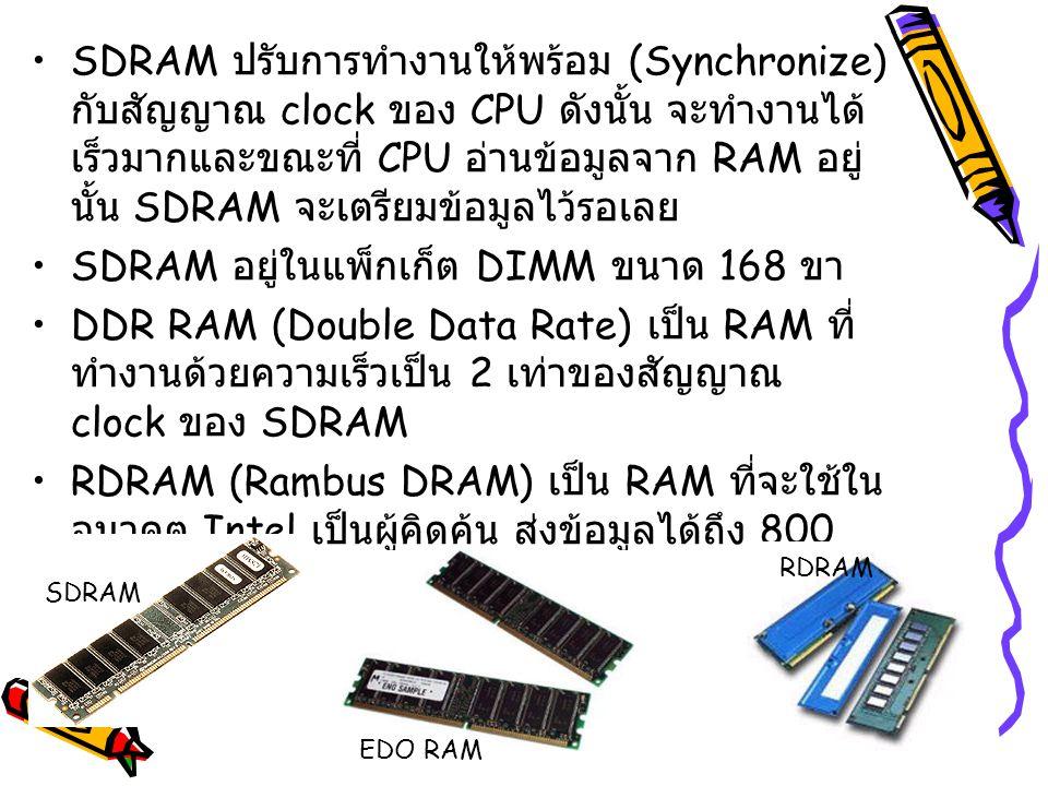 SDRAM อยู่ในแพ็กเก็ต DIMM ขนาด 168 ขา