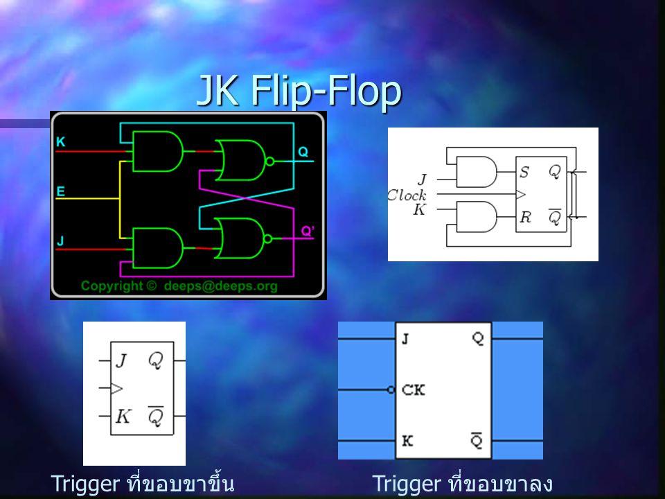 JK Flip-Flop Trigger ที่ขอบขาขึ้น Trigger ที่ขอบขาลง