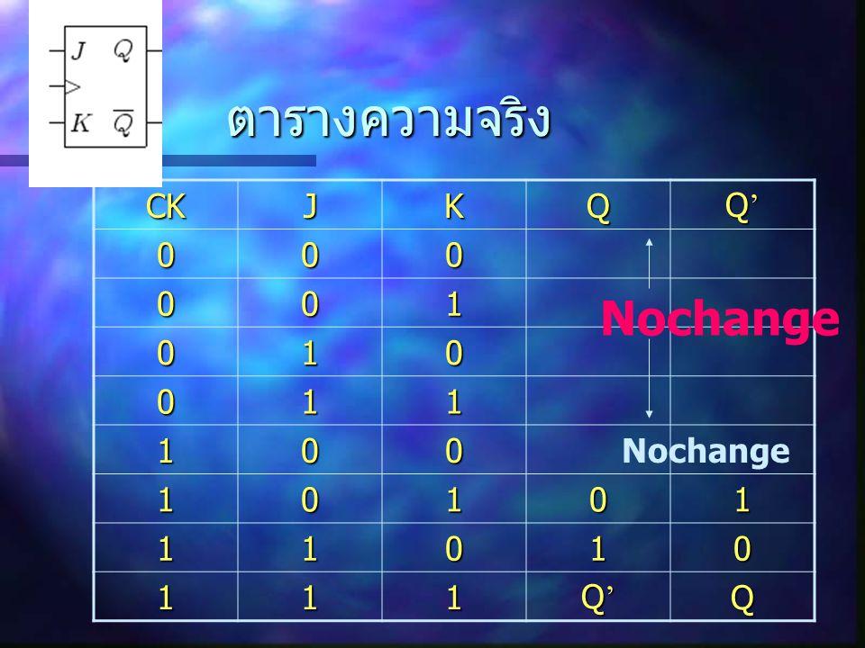 ตารางความจริง CK J K Q Q' 1 Nochange Nochange