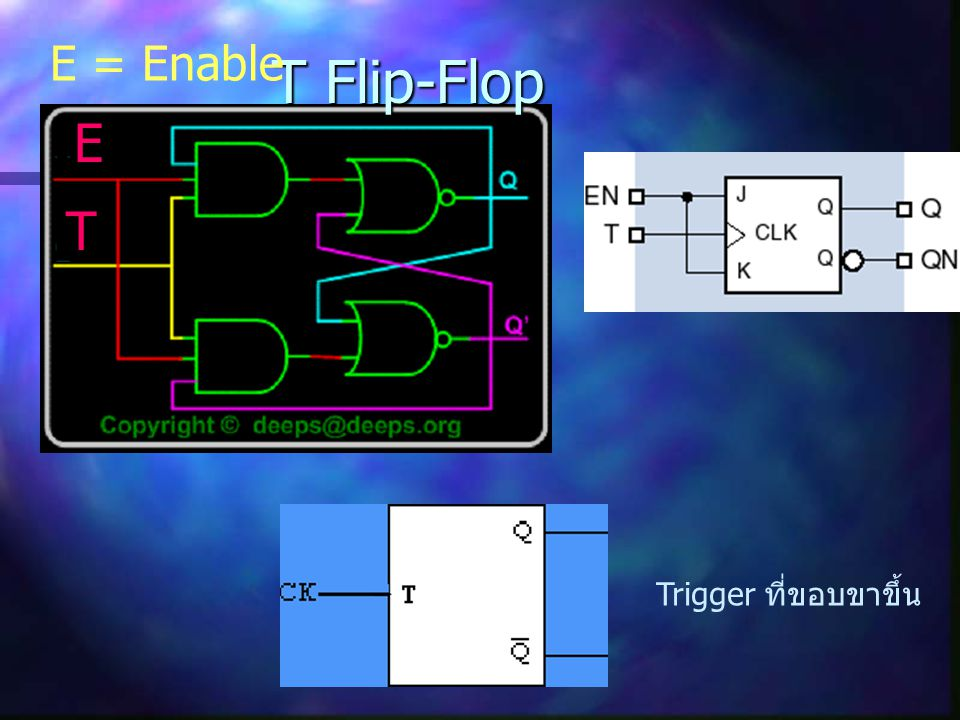 T Flip-Flop E = Enable E T Trigger ที่ขอบขาขึ้น