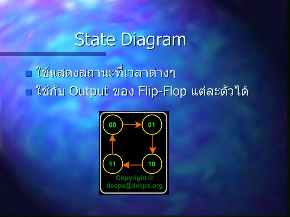 State Diagram ใช้แสดงสถานะที่เวลาต่างๆ
