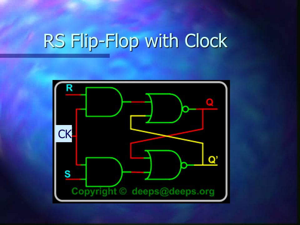 RS Flip-Flop with Clock