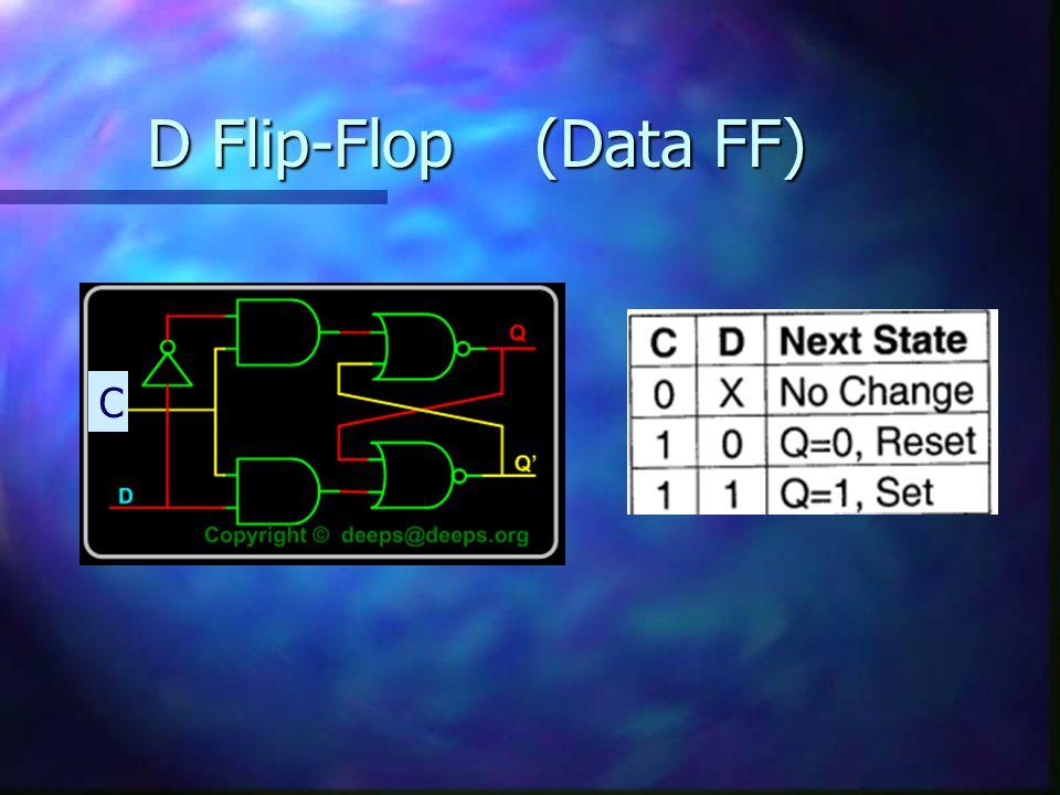 D Flip-Flop (Data FF) C