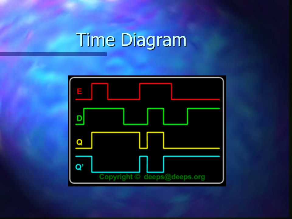Time Diagram