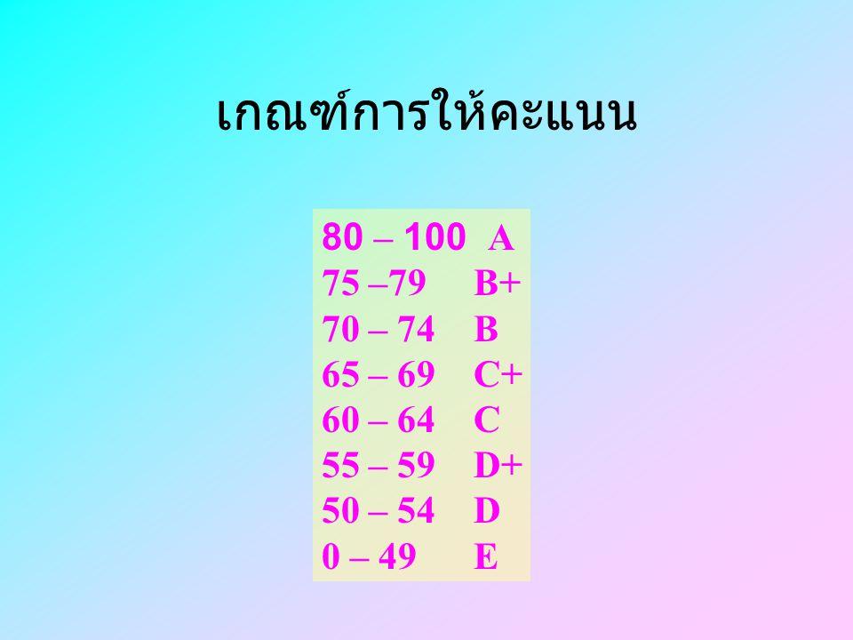 เกณฑ์การให้คะแนน 80 – 100 A 75 –79 B+ 70 – 74 B 65 – 69 C+ 60 – 64 C