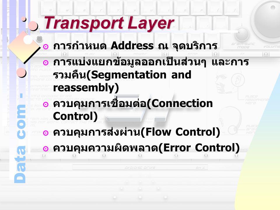 Transport Layer การกำหนด Address ณ จุดบริการ