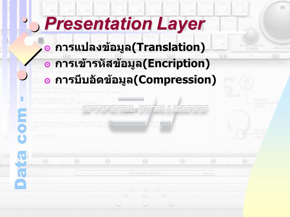 Presentation Layer การแปลงข้อมูล(Translation)