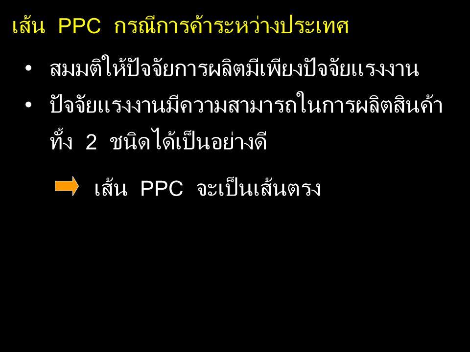 เส้น PPC กรณีการค้าระหว่างประเทศ