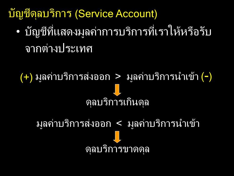 บัญชีดุลบริการ (Service Account)
