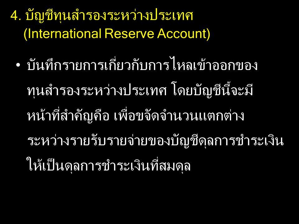 4. บัญชีทุนสำรองระหว่างประเทศ (International Reserve Account)