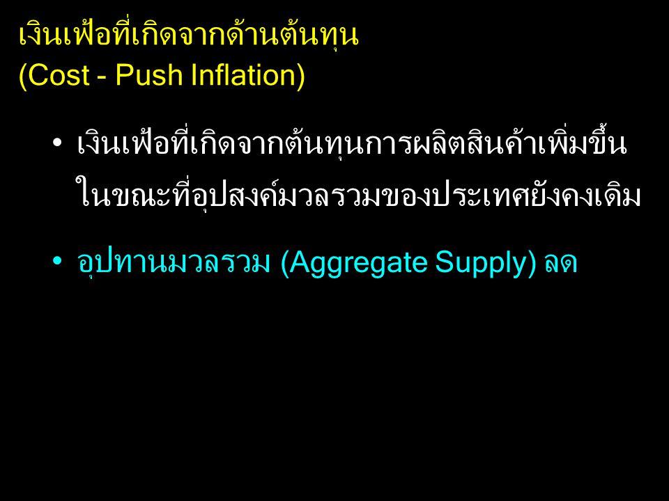 เงินเฟ้อที่เกิดจากด้านต้นทุน (Cost - Push Inflation)