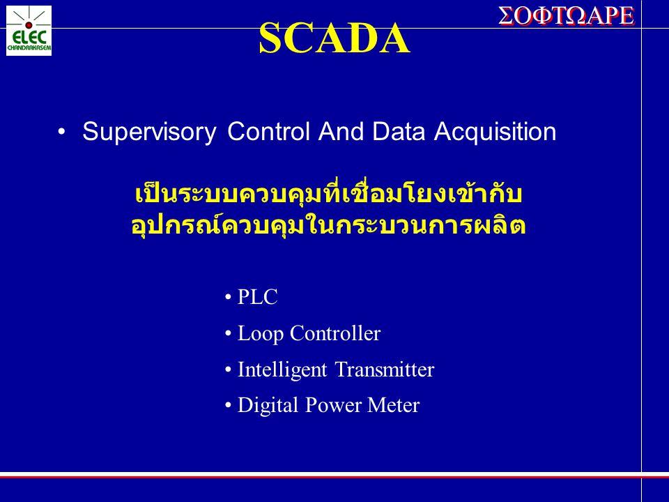 เป็นระบบควบคุมที่เชื่อมโยงเข้ากับอุปกรณ์ควบคุมใน กระบวนการผลิต