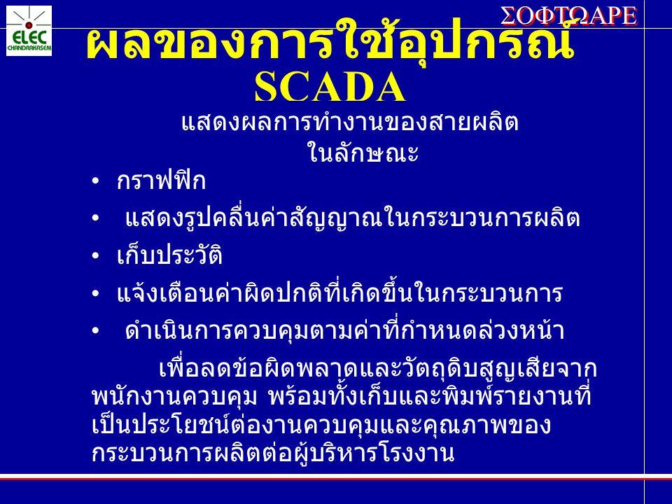 ผลของการใช้อุปกรณ์ SCADA