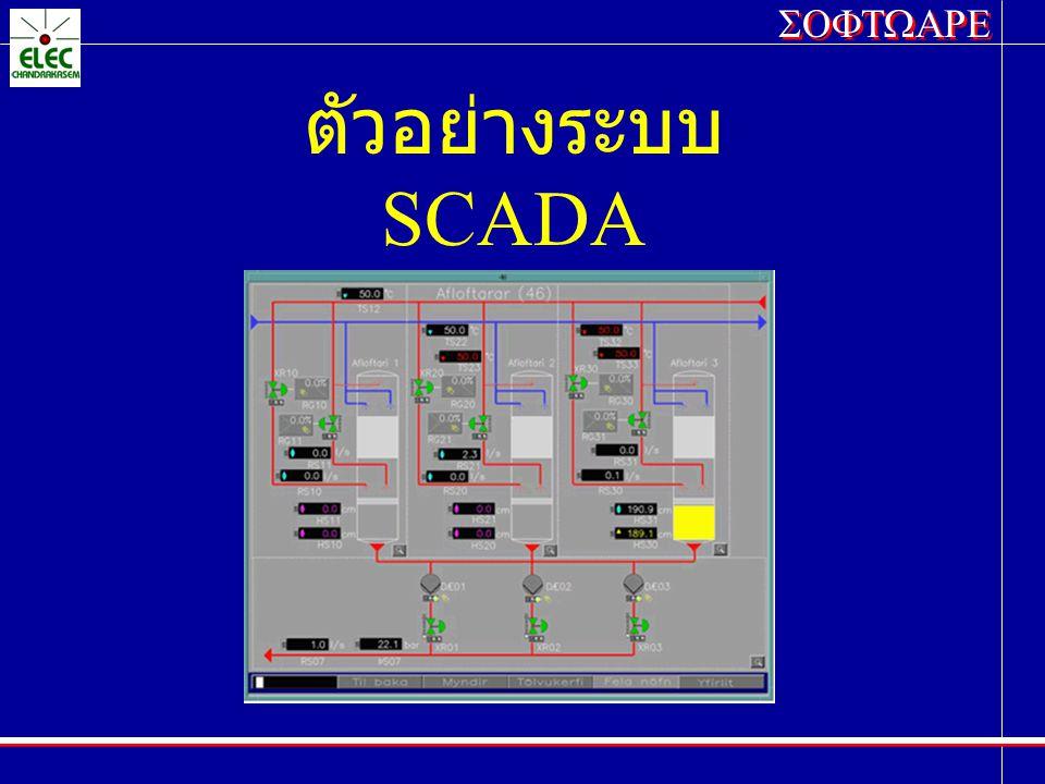 ตัวอย่างระบบ SCADA