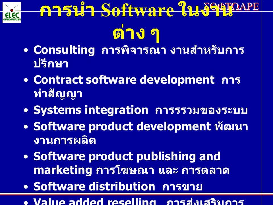 การนำ Software ในงานต่าง ๆ