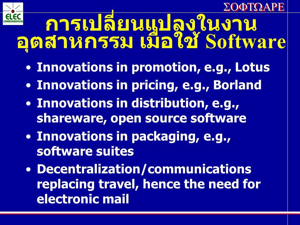 การเปลี่ยนแปลงในงานอุตสาหกรรม เมื่อใช้ Software