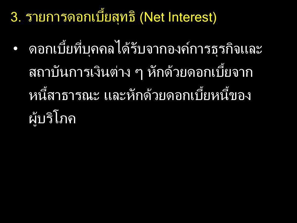 3. รายการดอกเบี้ยสุทธิ (Net Interest)