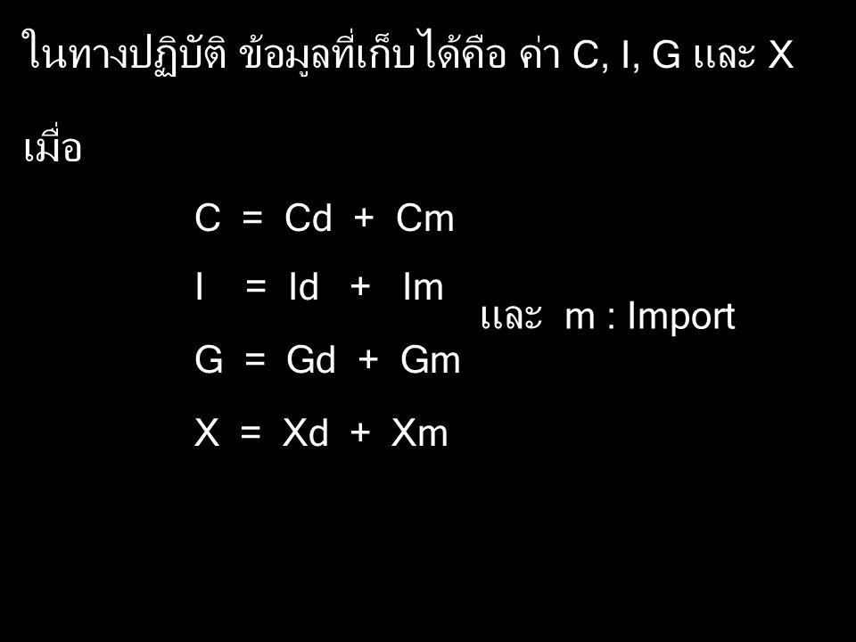 ในทางปฏิบัติ ข้อมูลที่เก็บได้คือ ค่า C, I, G และ X