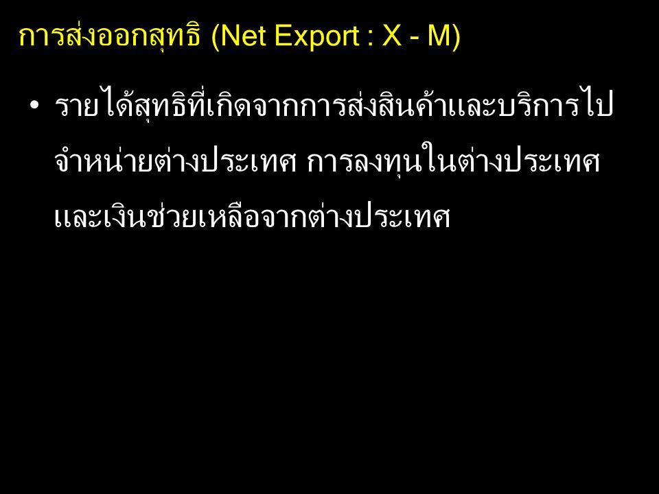 การส่งออกสุทธิ (Net Export : X - M)