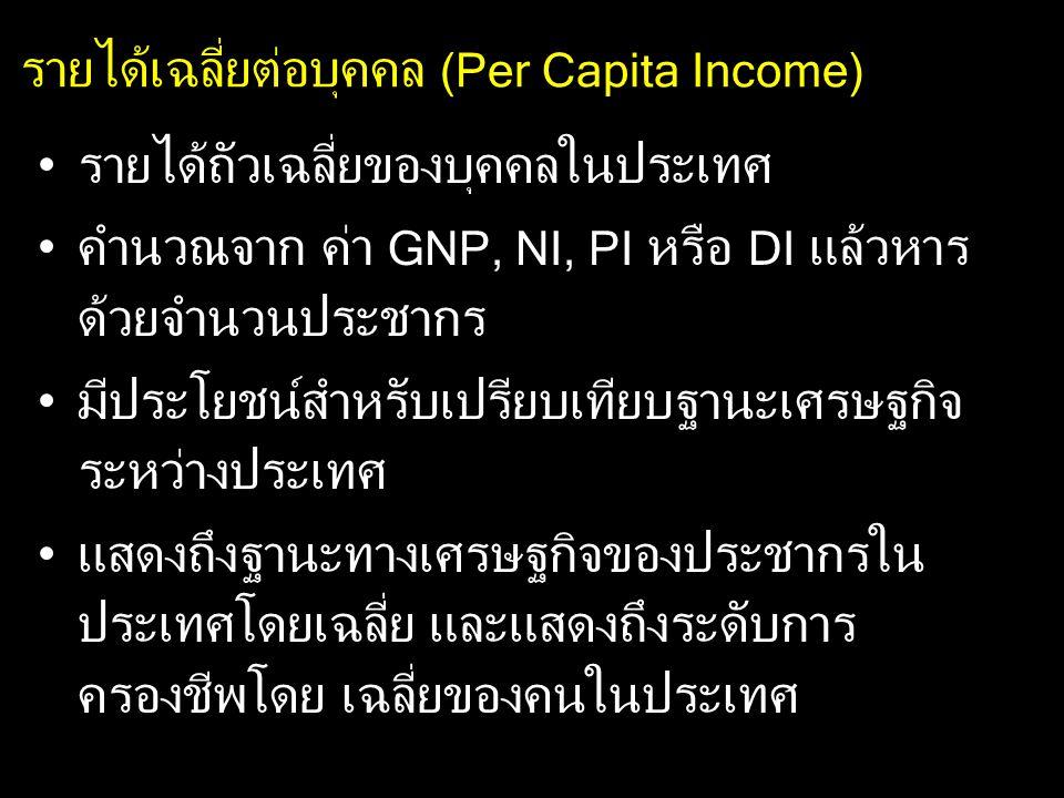 รายได้เฉลี่ยต่อบุคคล (Per Capita Income)